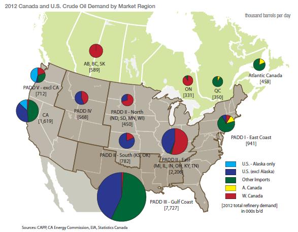 Le bitume à la rescousse de l'industrie pétrolière canadienne