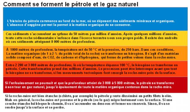 Pas une goutte de pétrole à Anticosti